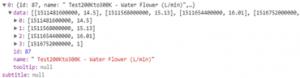 series data example